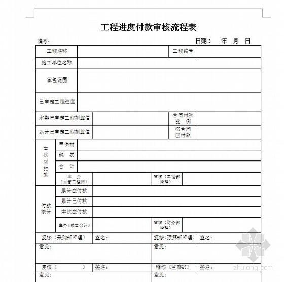房地产开发公司工程管理制度(附表丰富)145页