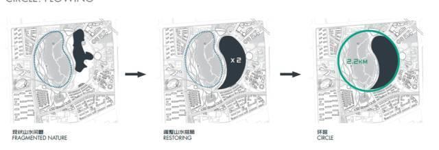 """最牛公园方案:""""清明上河图""""融于现代城市_7"""
