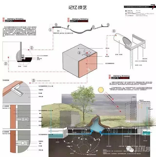 建筑设计师常用的建筑分析图软件都有哪些?_19