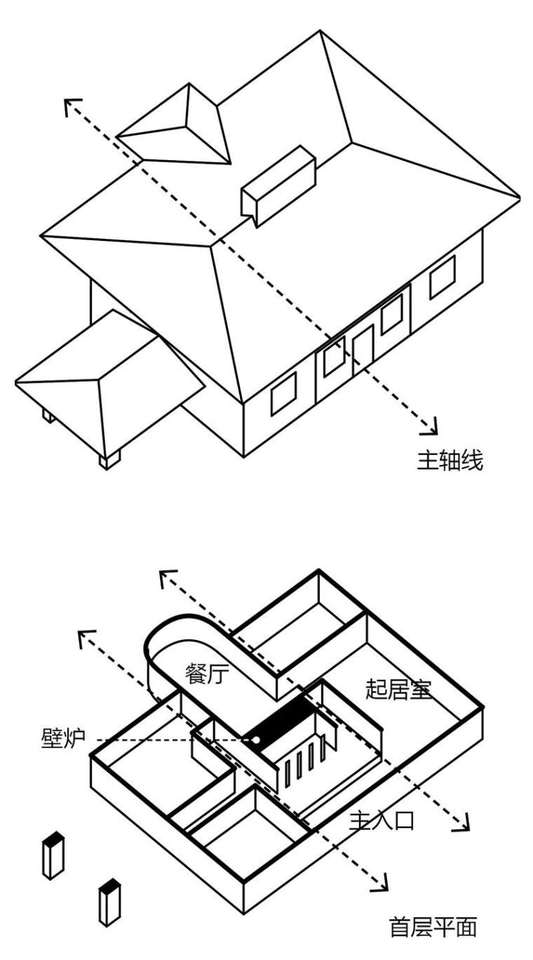 图解赖特建筑设计时期(一)_4