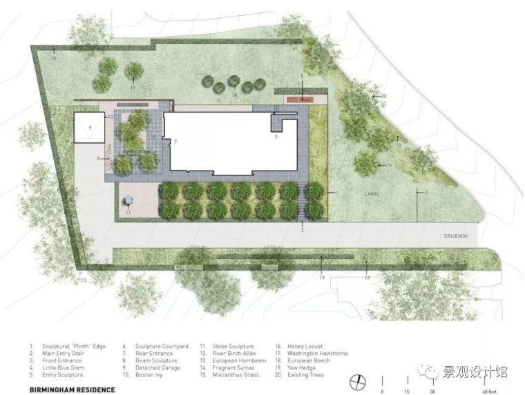 伯明翰居住区景观设计案例赏析