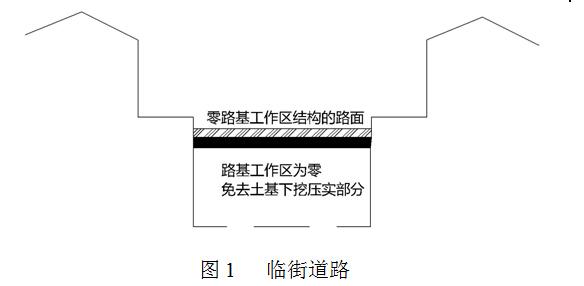 零路基工作区的路面设计内容介绍
