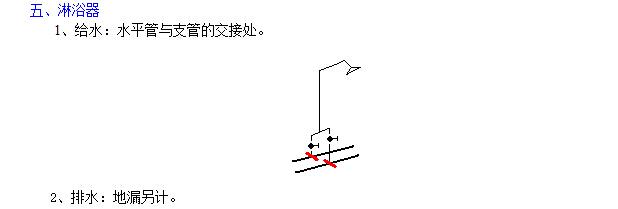 零基础安装造价入门知识讲解(附案例)_8