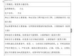 监理投标书范本(共133页)