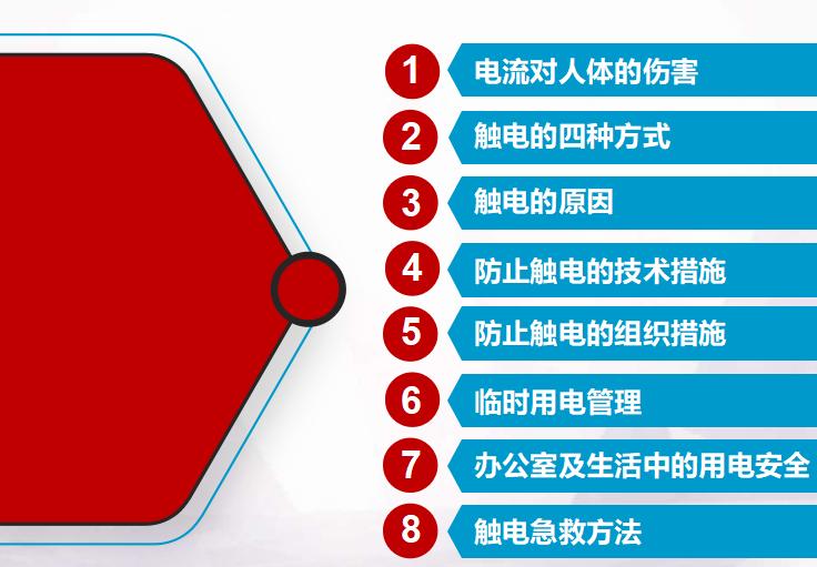 安全用电-防触电安全常识(共52页)