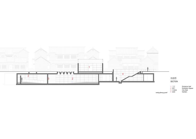 徐州现代语境表现的城墙博物馆剖面图(15)