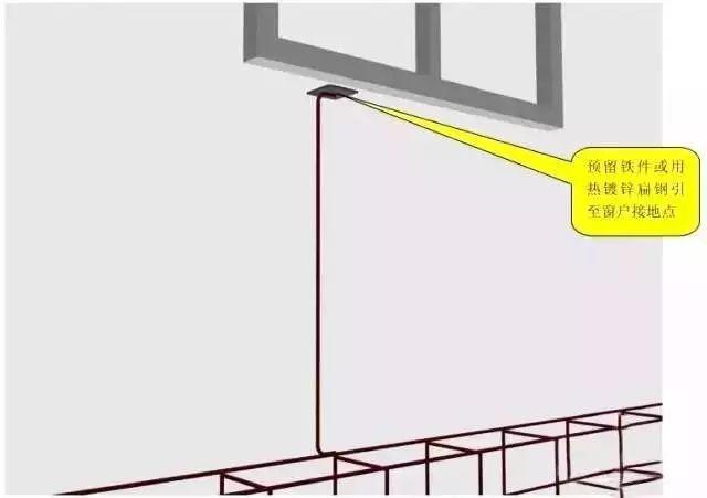 中建八局施工质量标准化图册(机电安装)_17