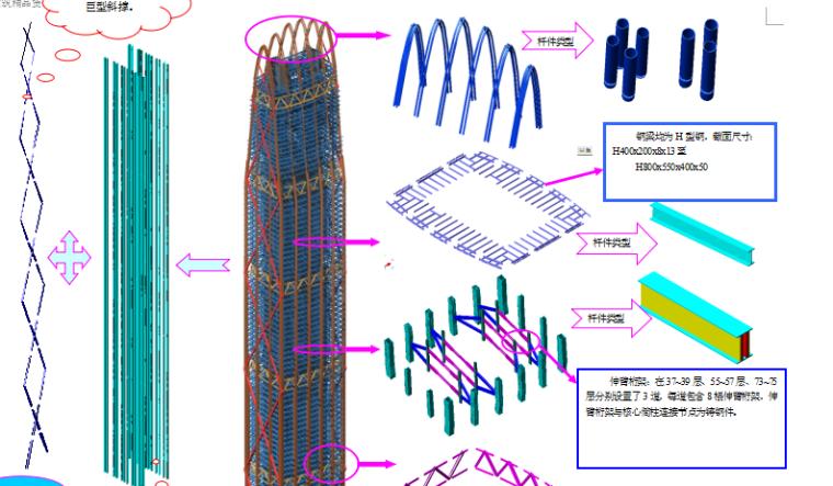 金融中心超高层建筑钢结构制作方案
