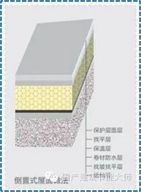 屋面SBS卷材防水详细施工工艺图解及细部做法_2
