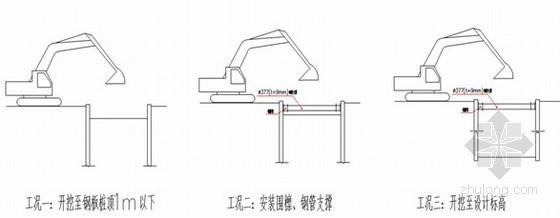 [广东]国道干线基坑开挖支护施工方案(土钉 钢板桩)