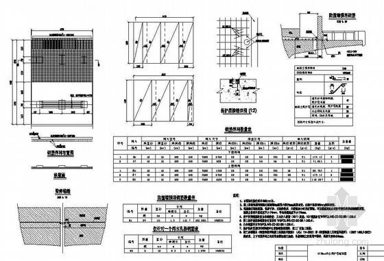 高速铁路桥台保护层配筋节点详图设计