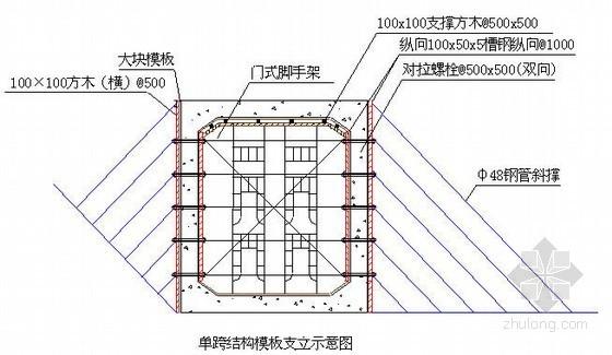 隧道施工作业指导书(合集)