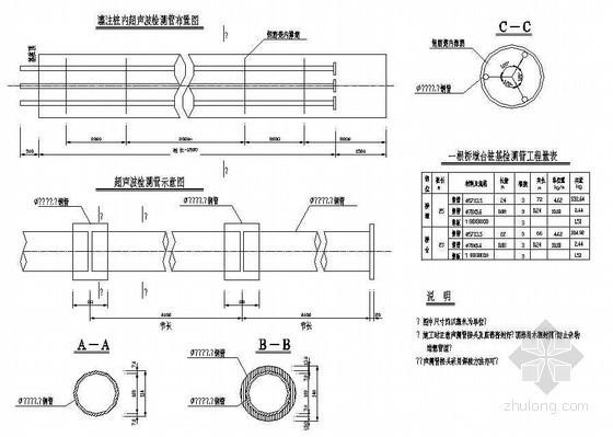 10米简支空心板桥面连续钢筋布置节点详图设计