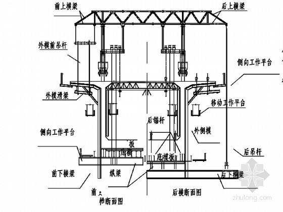 I级铁路实施性施工组织设计(路基 桥涵 隧道 站场工程 363页)