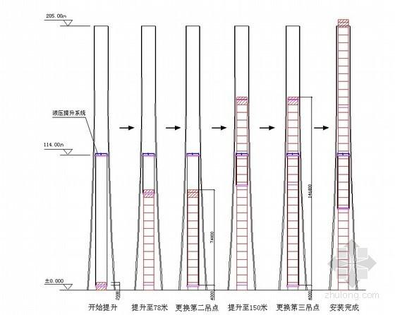[福建]发电厂工程钢内筒安装施工方案(中建)