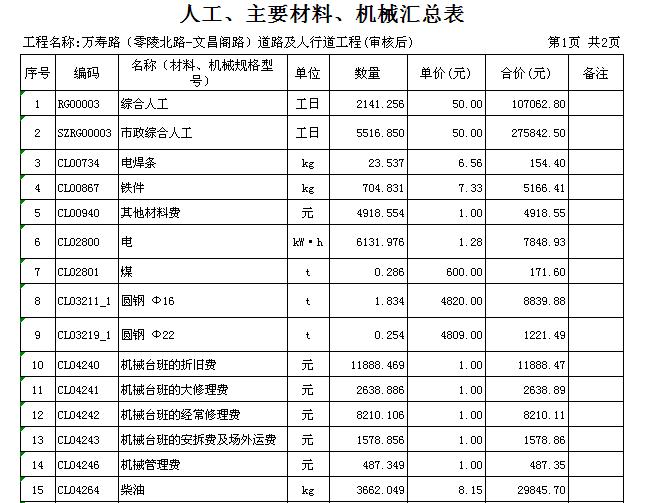 [湖南]预算市政工程招标文件及图纸(含道路审核超声波图纸清洗机图片