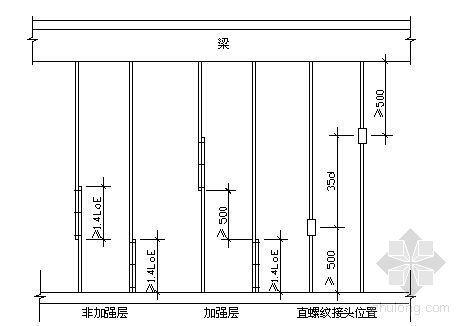 郑州某高层住宅群钢筋施工方案