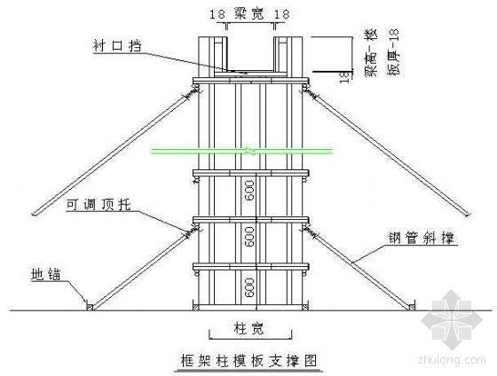 北京某古建筑改造工程地下部分模板施工方案(钢模、多层板)