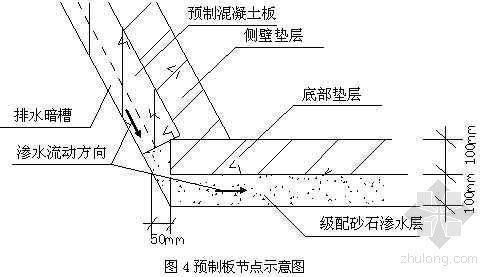 电梯基坑渗水处理施工工法