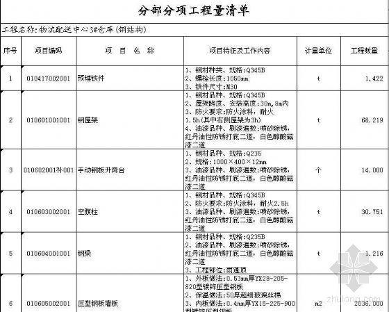 某钢结构厂房清单及组价表