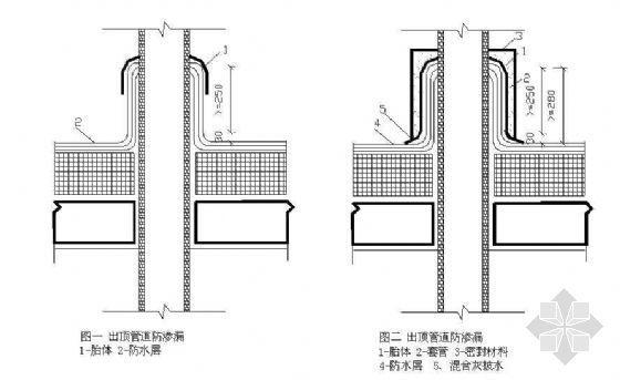 出屋面管道防渗漏作法