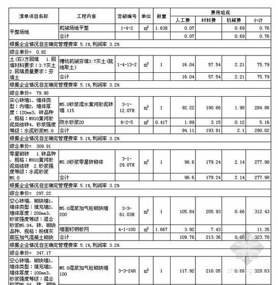 [山东]某住宅楼建筑工程量清单报价(2013)