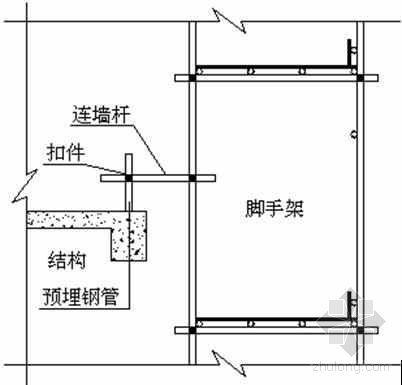 上海某工程悬挑脚手架专项施工方案