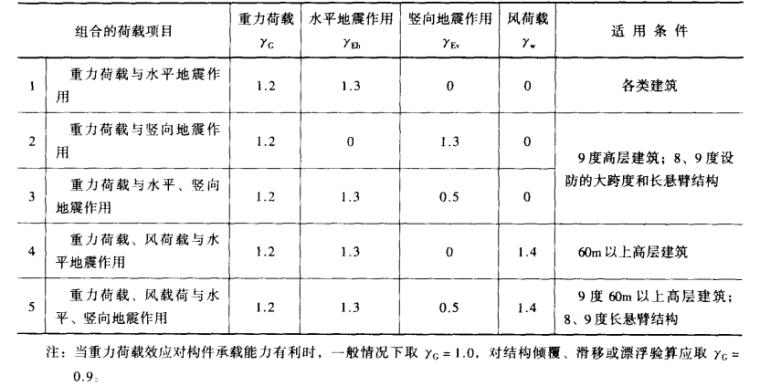 钢结构设计手册_9