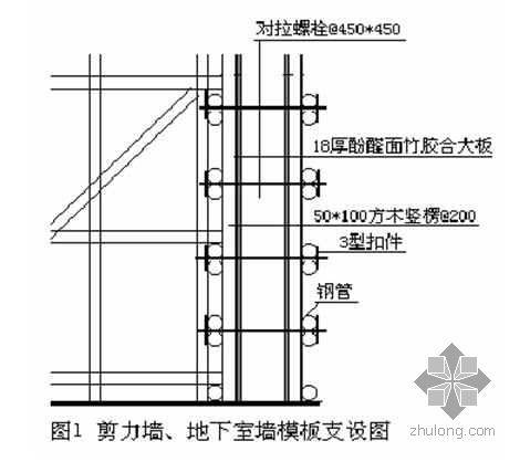 河南某剪力墙住宅工程模板施工方案