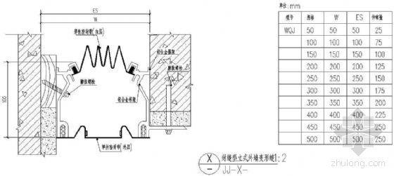 封缝型立式外墙变形缝(三)