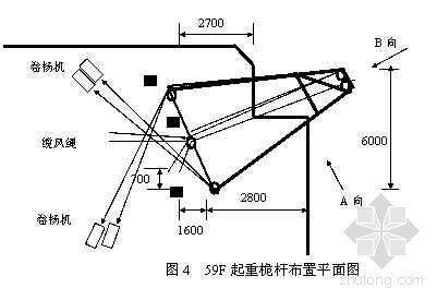 广东某超高层建筑的设备吊装施工技术