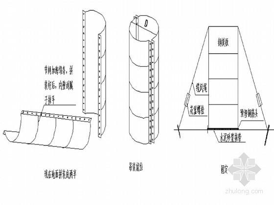 桥梁墩柱施工专项方案