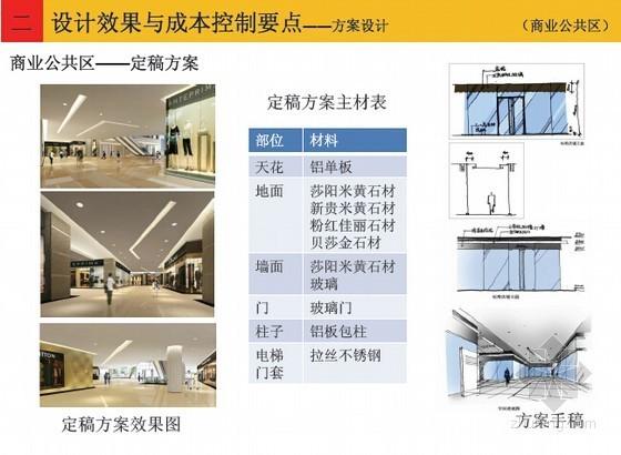 [上市地产]商业地产室内设计效果与成本控制要点