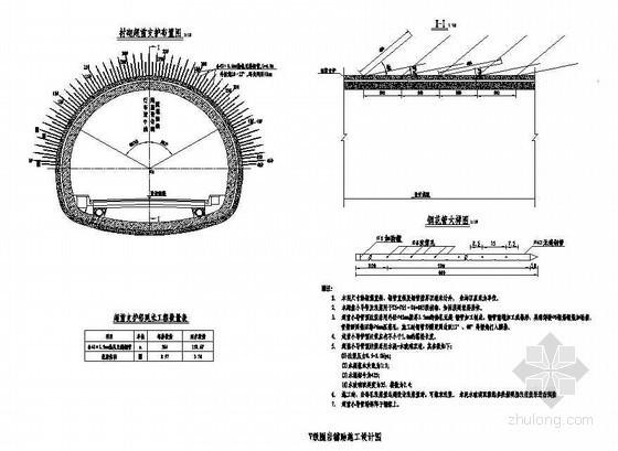 复合式衬砌隧道围岩辅助施工节点详图设计