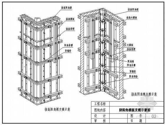 [北京]框剪结构办公楼钢模板施工方案(长城杯、详图)