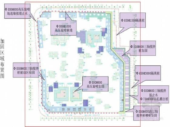 大厦基坑围护桩及土方开挖地基加固施工方案汇报材料