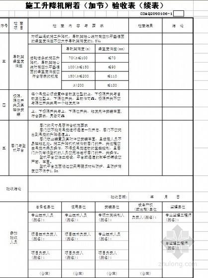[广东]建筑工程安全资料统一用表(2011版)