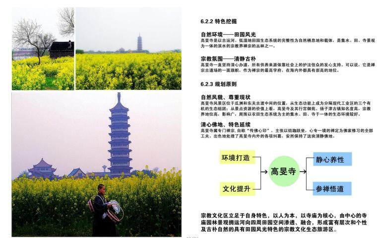 [江苏]某经济技术开发区扬子津古镇片区概念规划及重点地块城市设计PDF(78页)_9