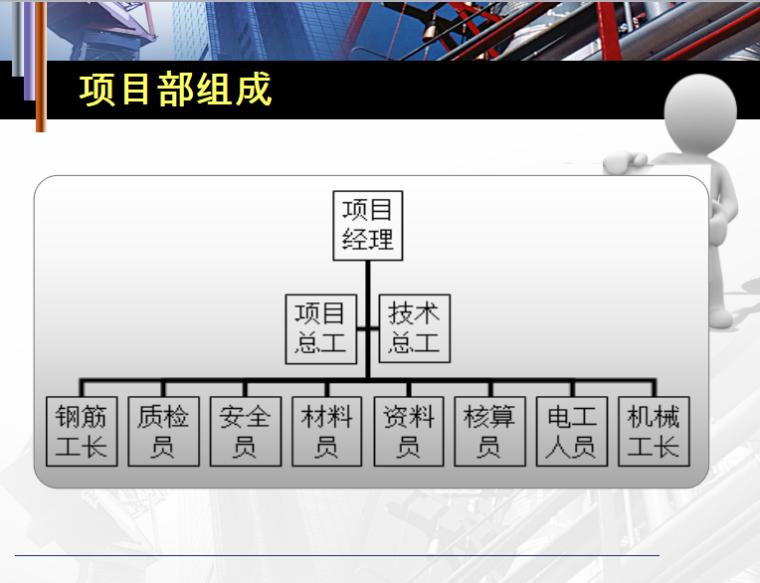 建筑工程实习总结PPT_1
