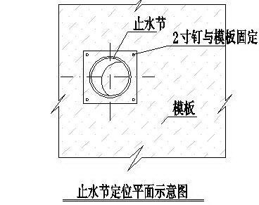 碧桂园最新水电安装精确定位的标准做法,走起!_37