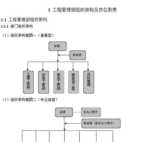 绿城房产集团工程精细化管理指引(试行)定稿(上)_8