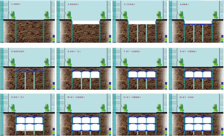高层建筑施工逆作法、水泥土墙及钢板桩施工技术培训PPT(65页)