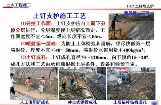 基坑的支护、降水工程与边坡支护施工技术图解_15