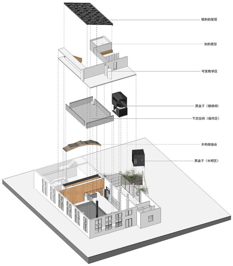 上海M.Y.Lab店空间改造-21