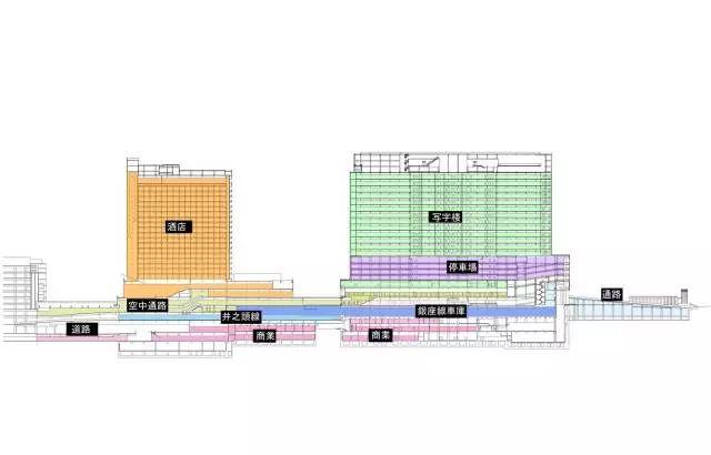 2020东京奥运会最大亮点:涩谷超大级站城一体化开发项目_10
