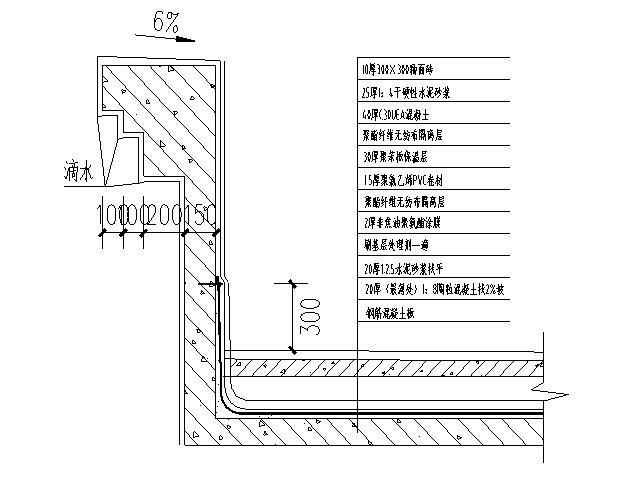 公寓楼及地下室建安工程屋面工程施工方案