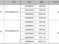 南京某新城区某村经济适用房雨污水管道施工方案
