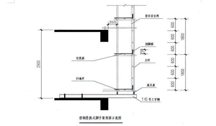 安全文明施工组织设计(主楼为装配式结构)