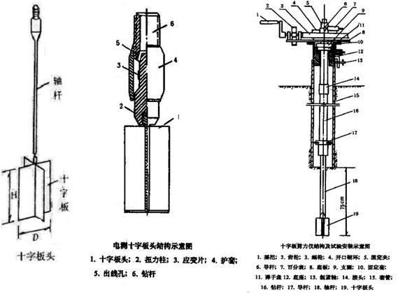 岩土工程勘察方法ppt版(共138页)_5