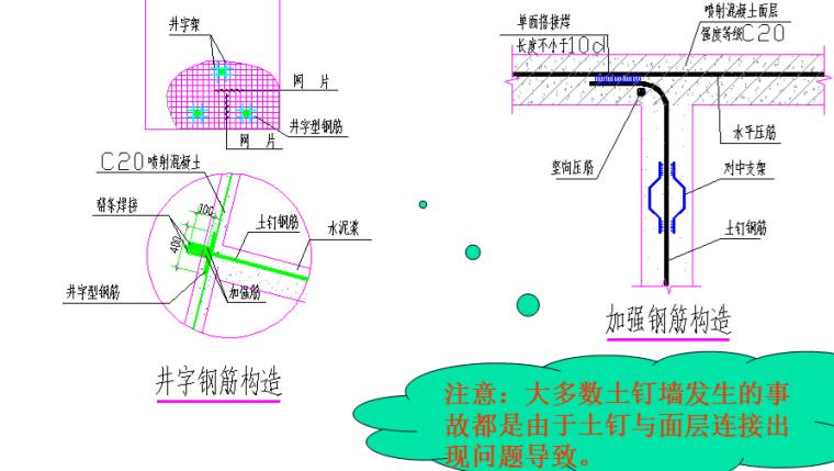 建筑基坑支护土钉墙设计要点培训讲义_4